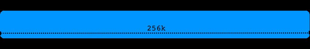 data-stream